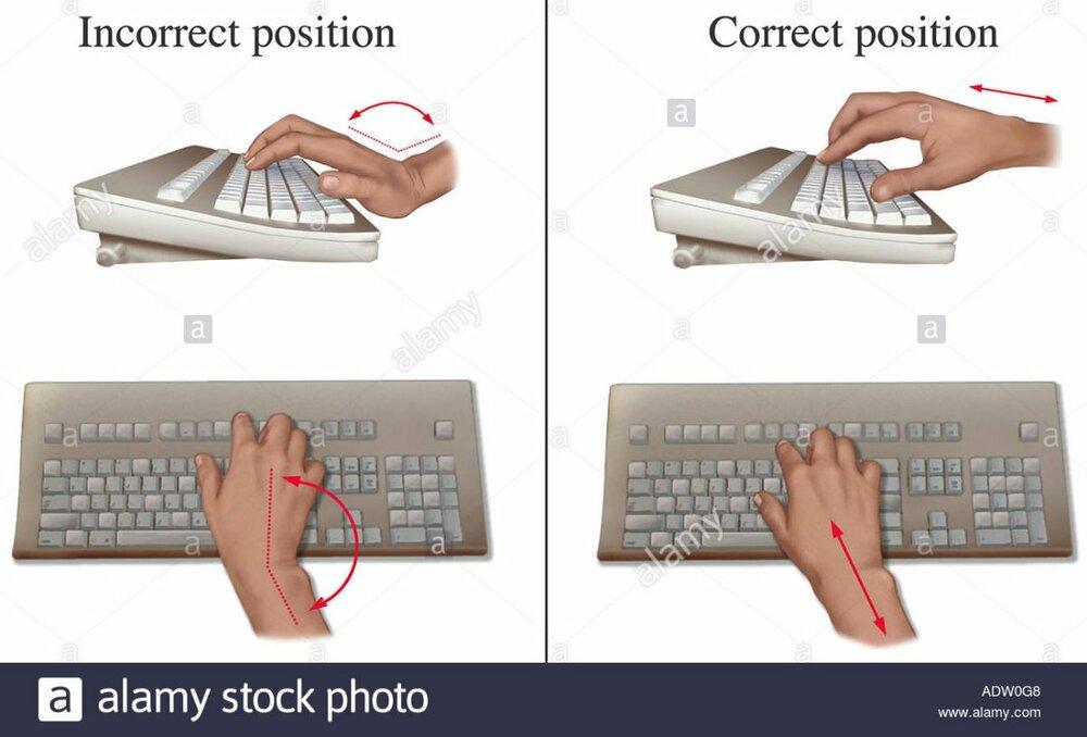 la-prevention-du-canal-carpien-la-position-ergonomique-du-clavier-at-adw0g8.thumb.jpg.94eb748d7008091138b02188dc45f459.jpg