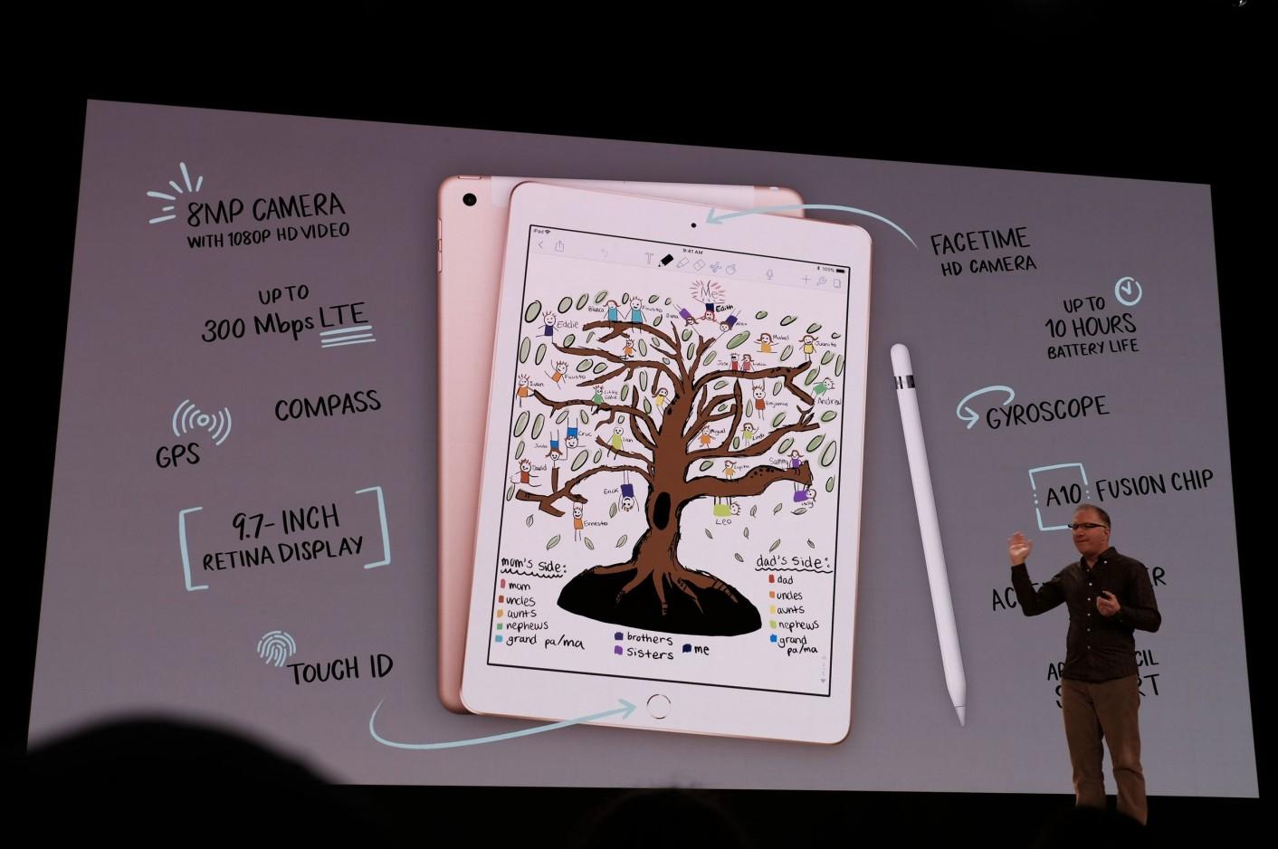 iPad 2018 nouveautés