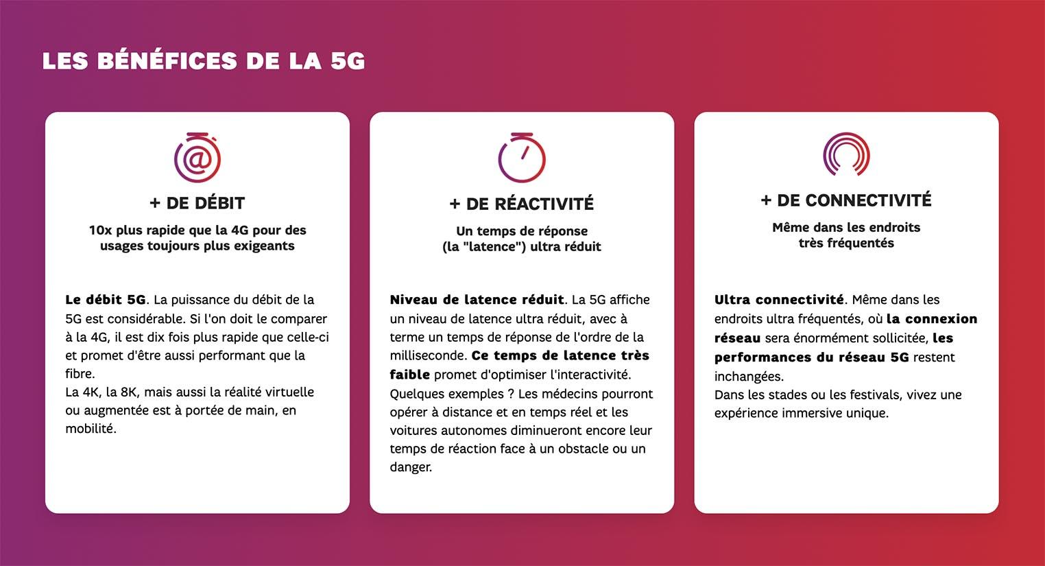 Avantages 5G SFR