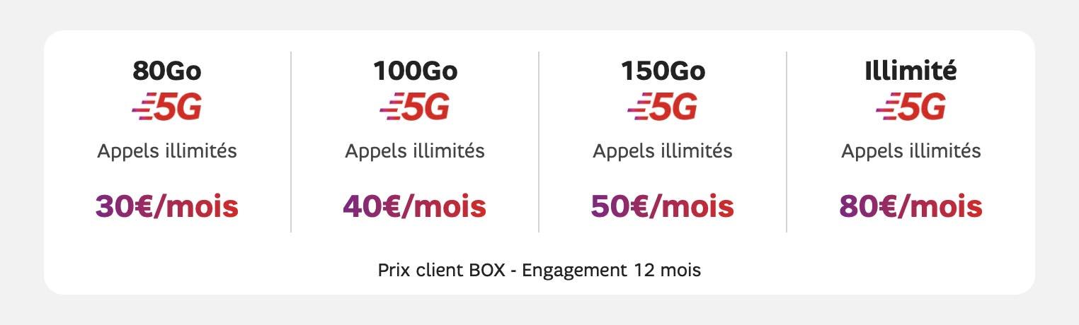 Premiers forfaits 5G SFR