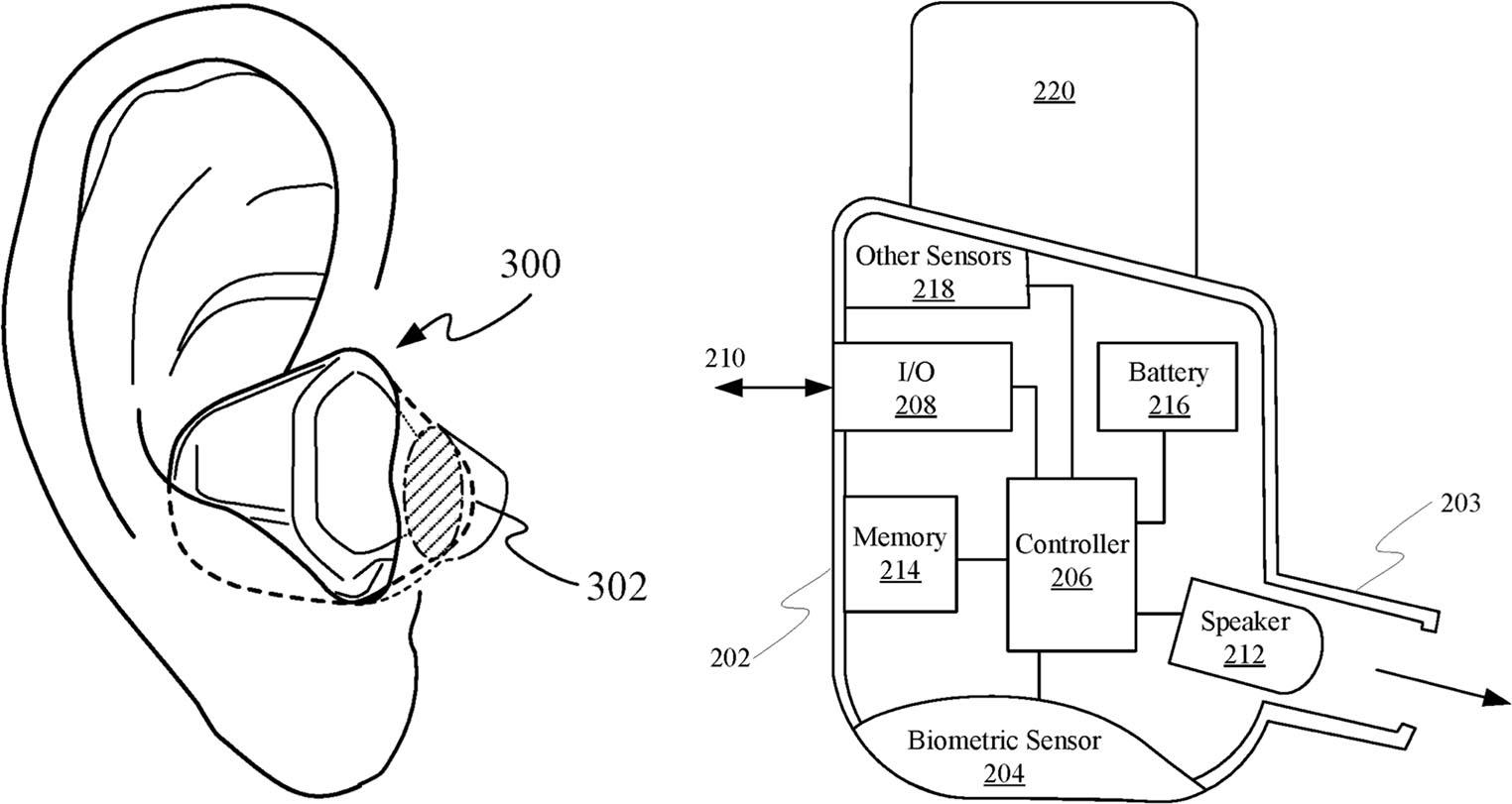 AirPods biométriques brevet