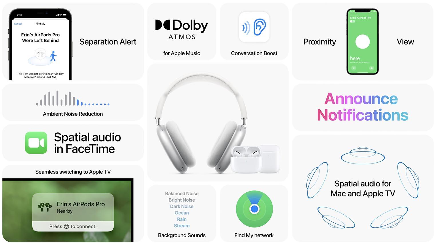 Nouveautés AirPods iOS 15 tvOS 15