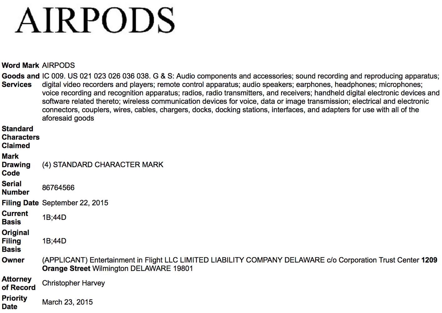 AirPods Trademark