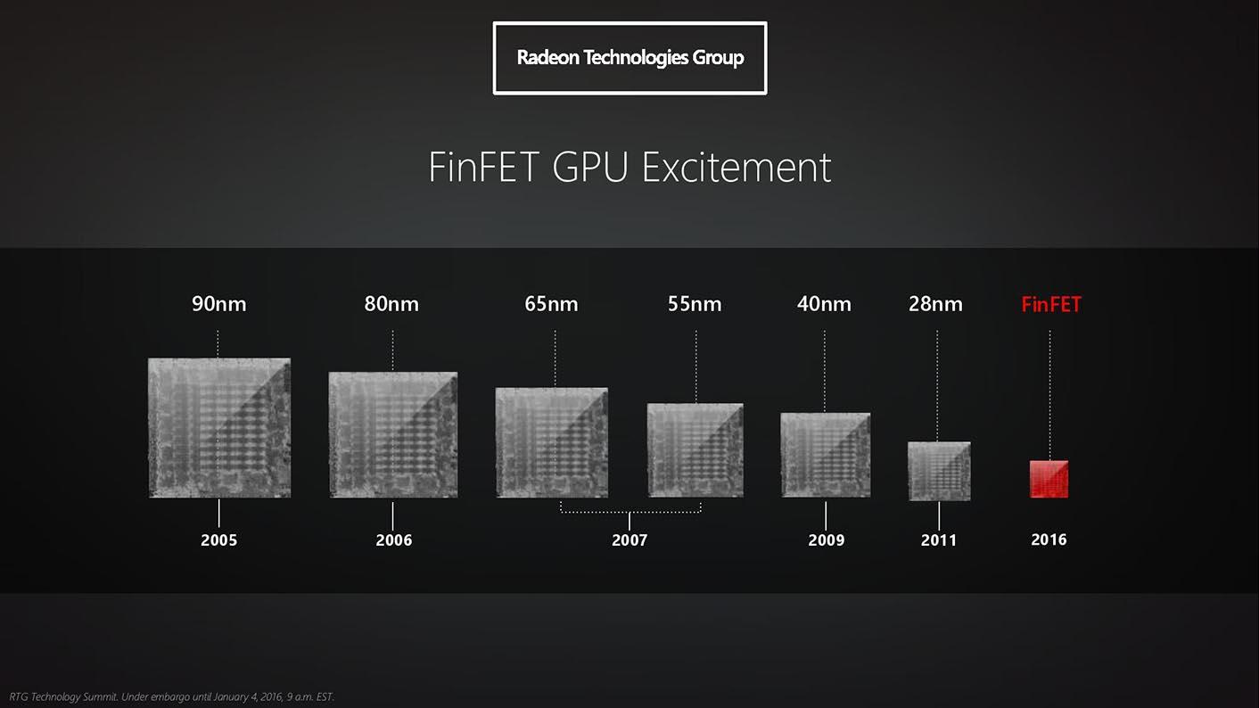 AMD Polaris gravure