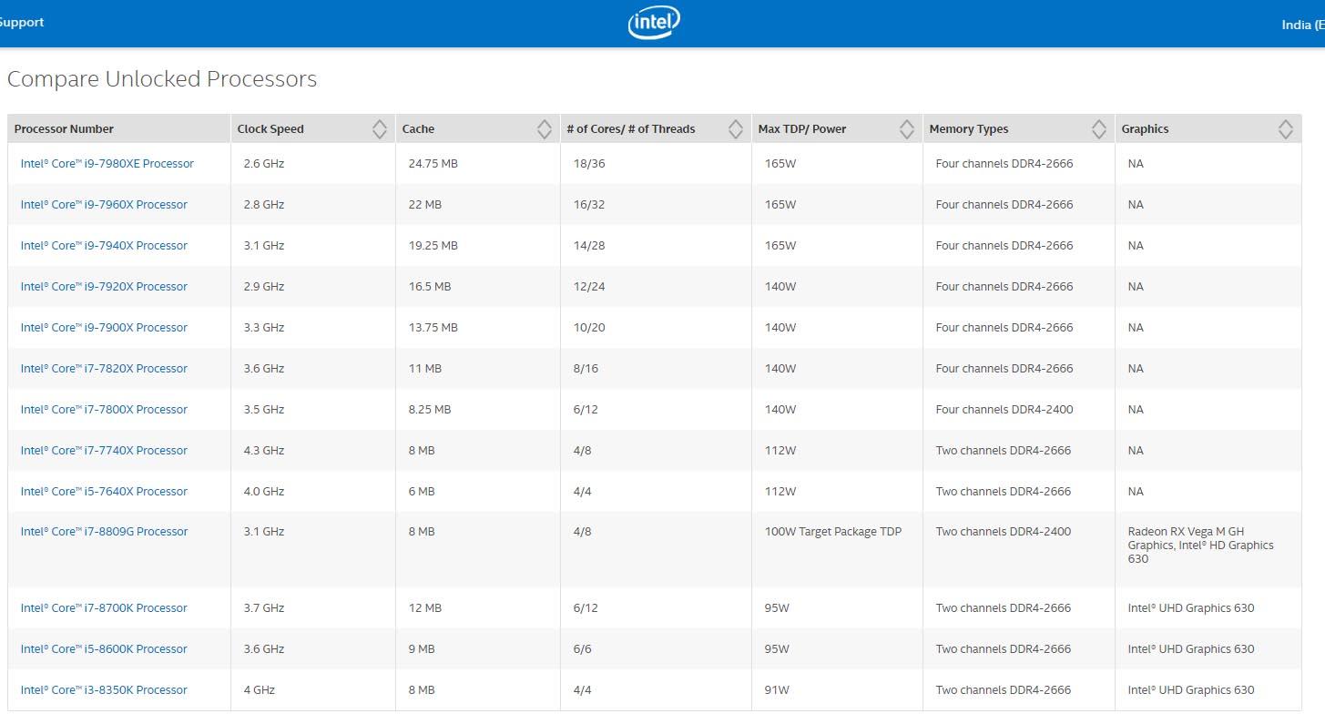 Core i7-8809G liste
