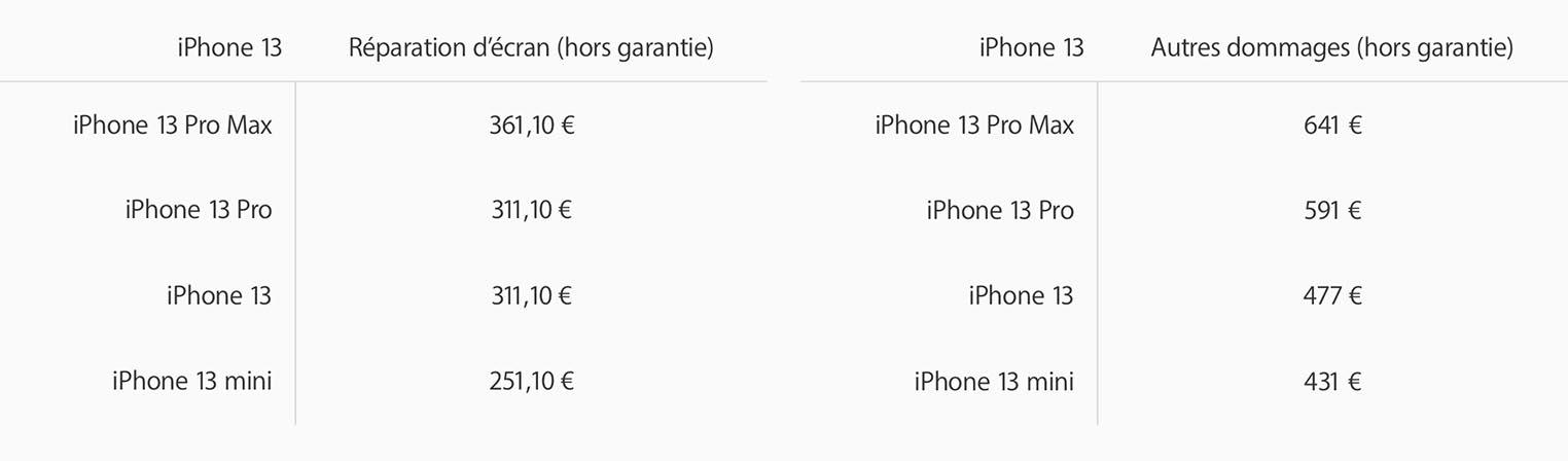 Tarifs réparation iPhone 13