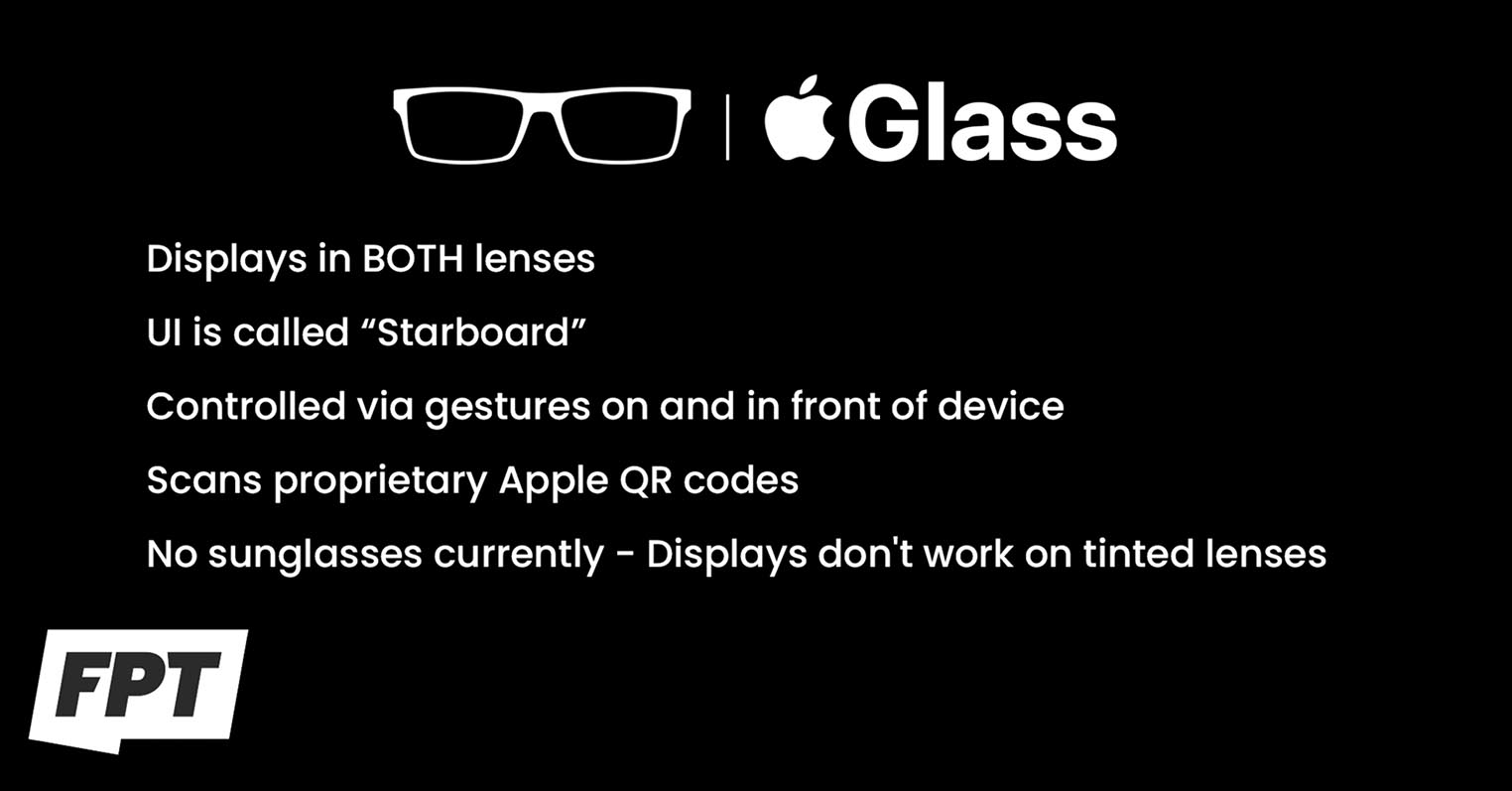 Apple Glass Jon Prosser