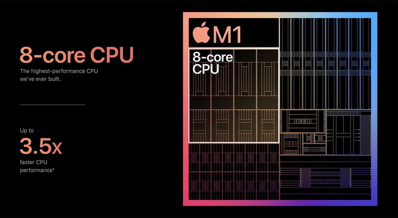 Apple M1 coeurs