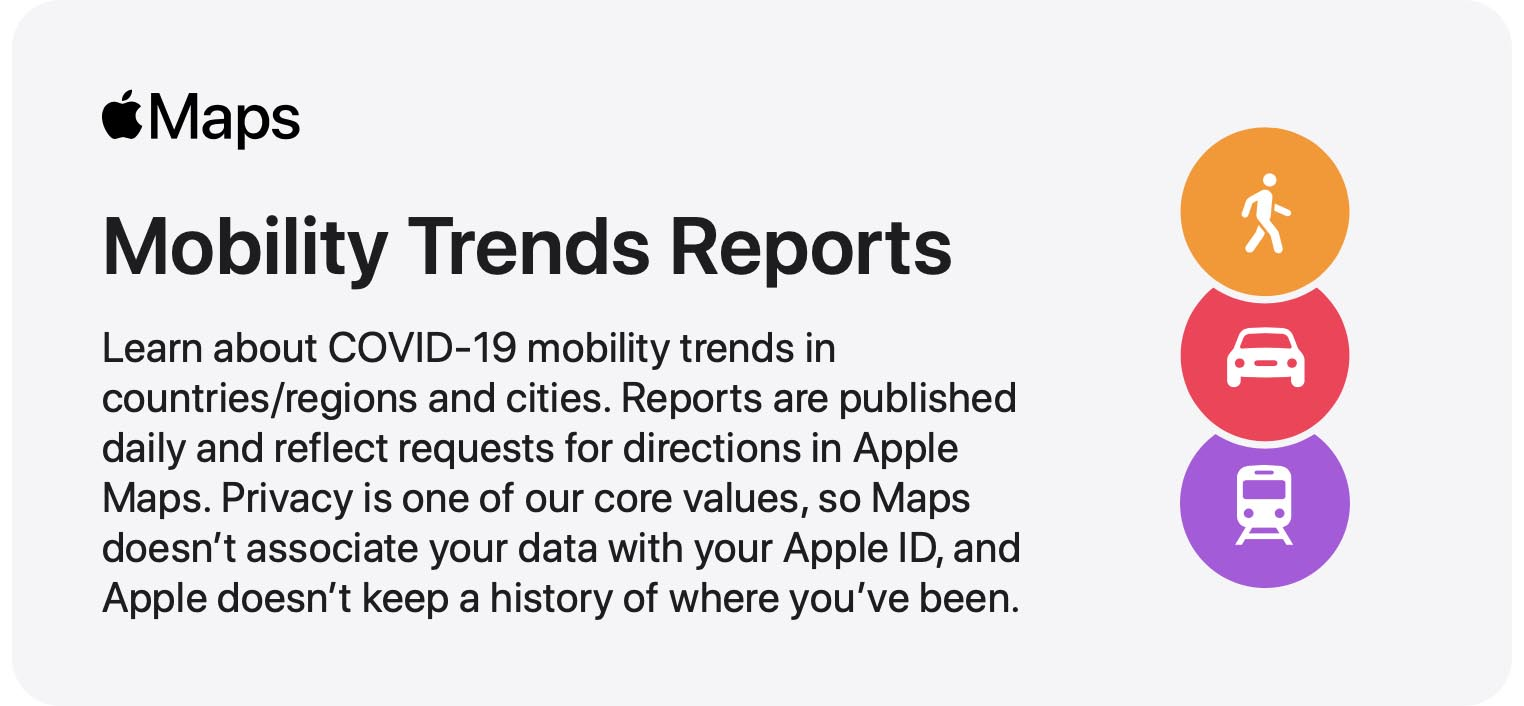 Apple Maps Mobility Trends