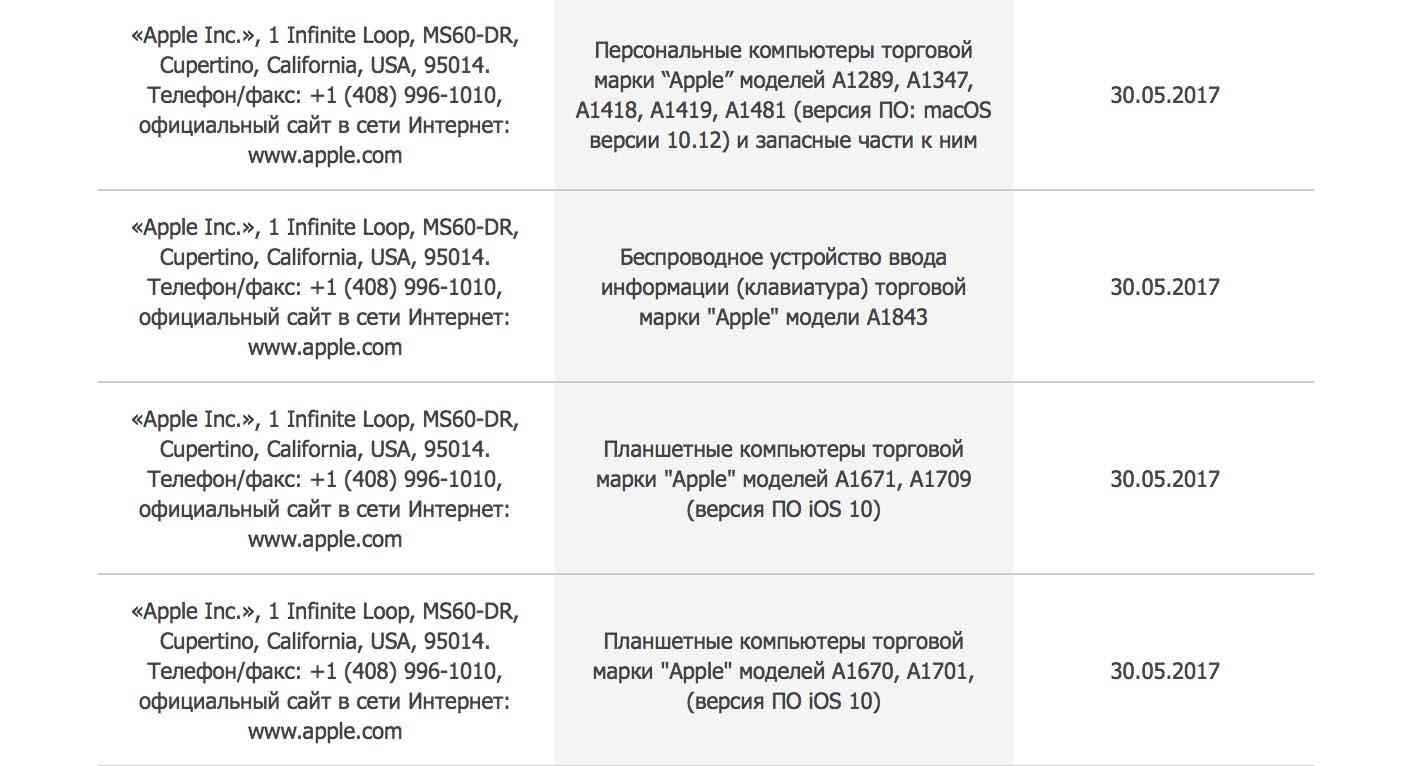 Apple nouveaux produits juin 2017