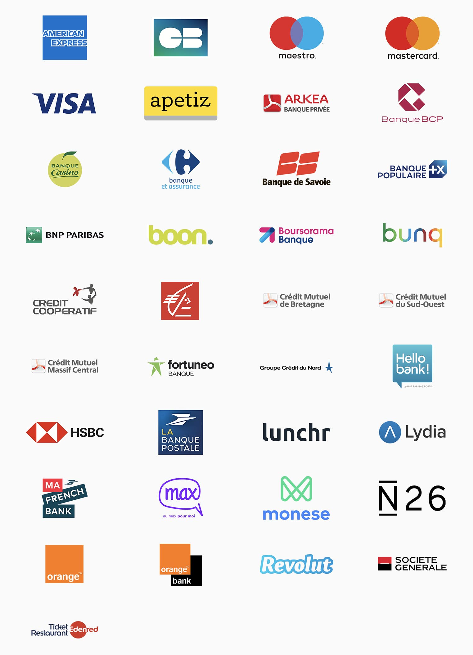 Apple Pay banques novembre 2019