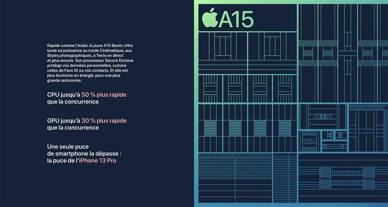 iPhone 13 Apple A15