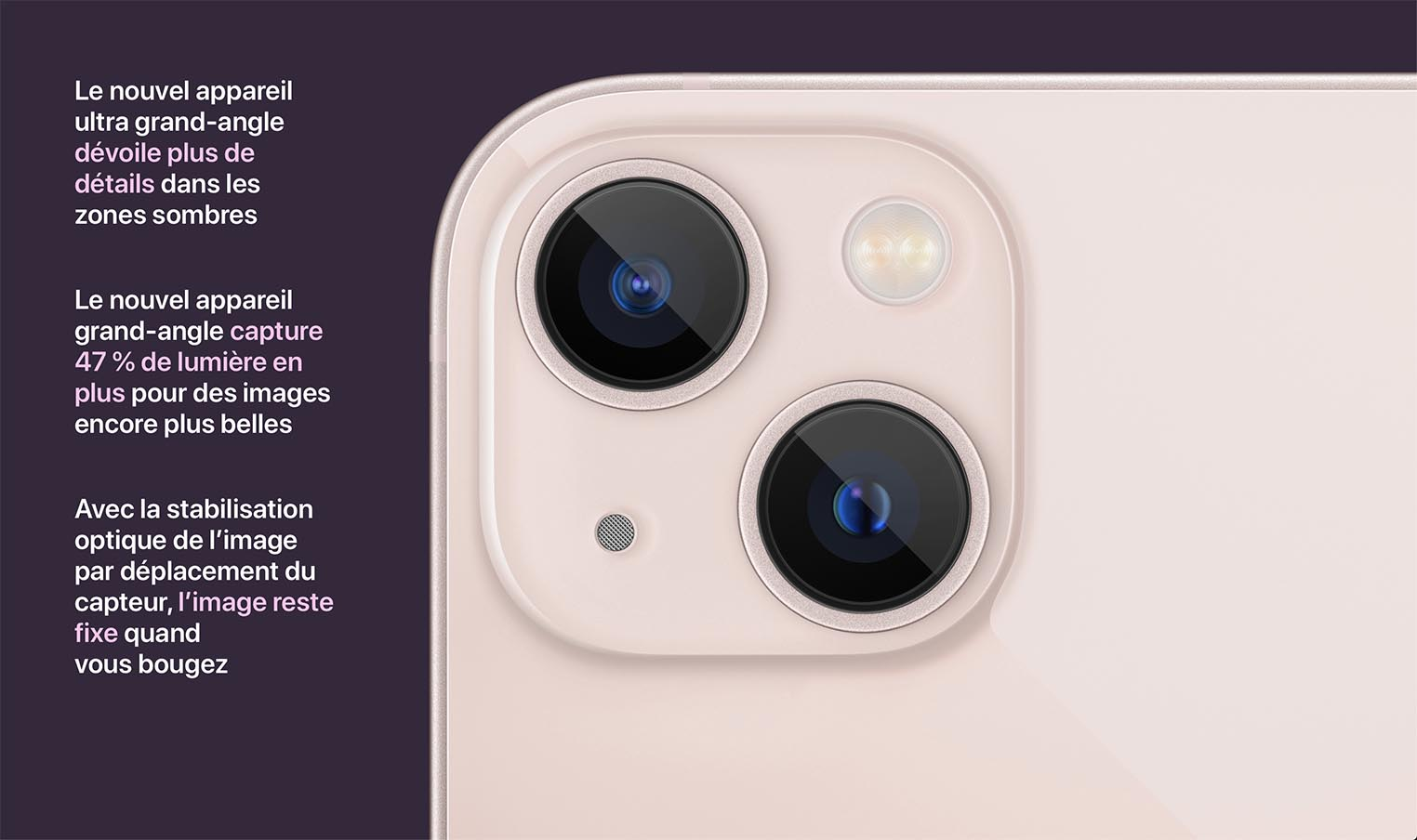 iPhone 13 caméras