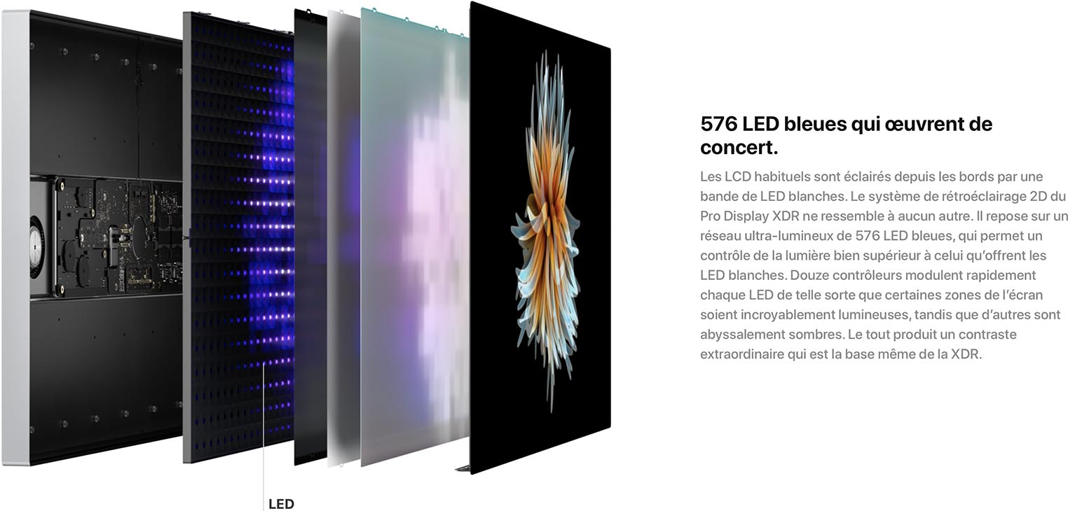 Pro Display XDR mini LED