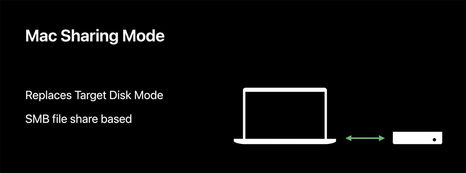Apple Silicon Mac démarrage
