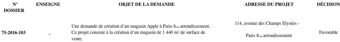 Apple Store Champs-Élysées confirmation