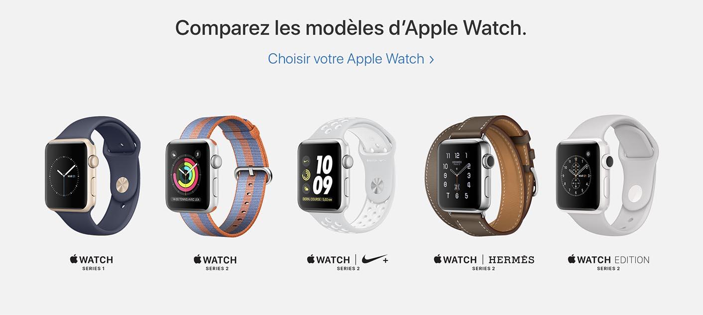 Apple Watch 2016