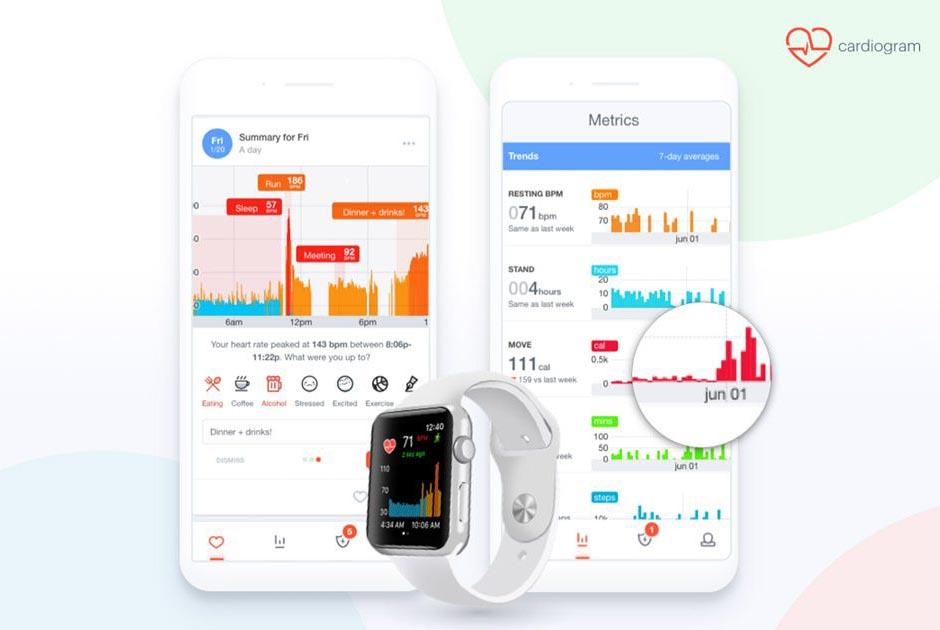 Apple Watch DeepHeart