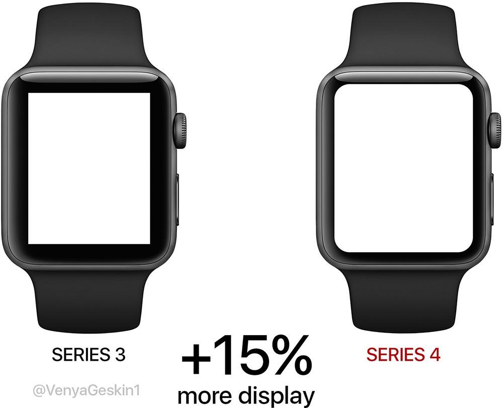 Apple Watch 4 écran
