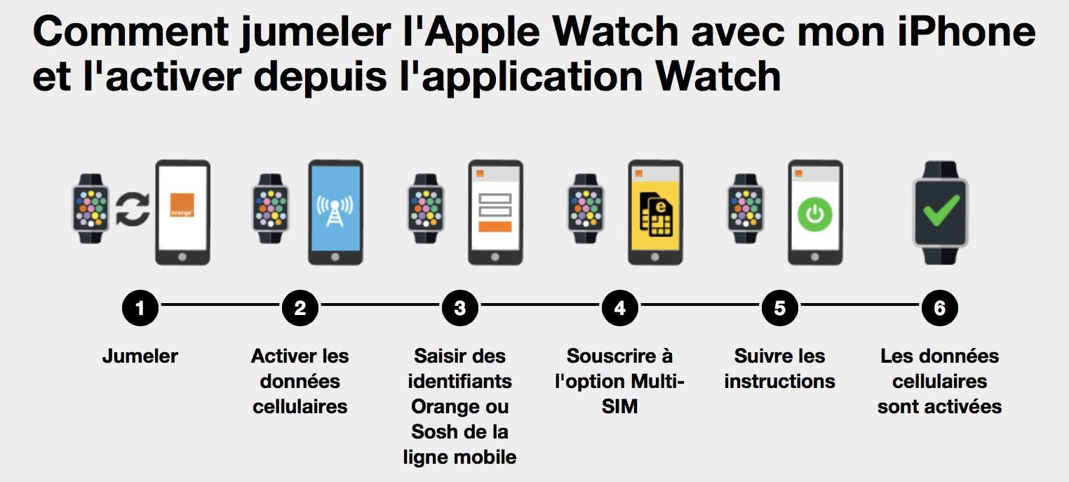 Apple Watch 3 Orange