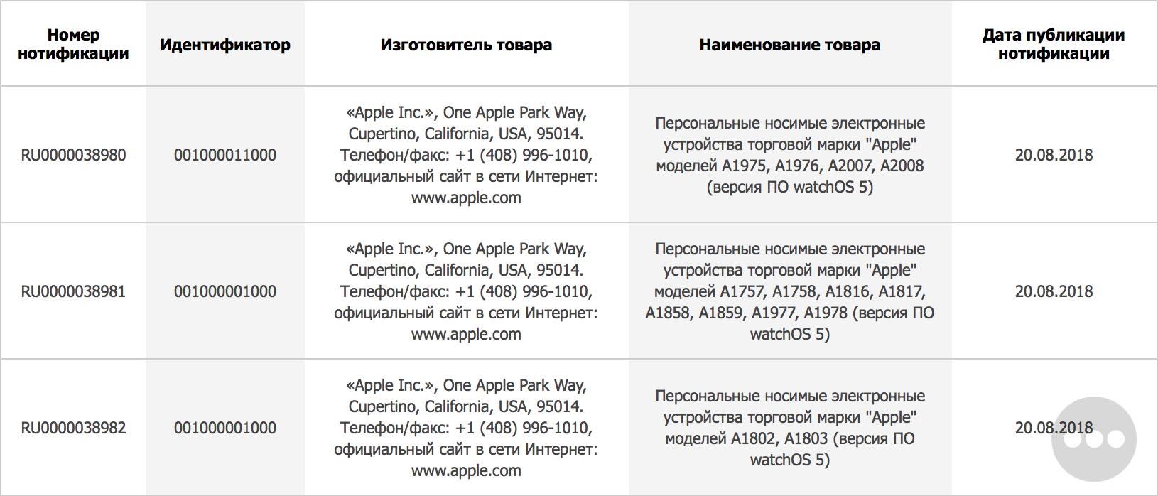 EEC Apple Watch 5