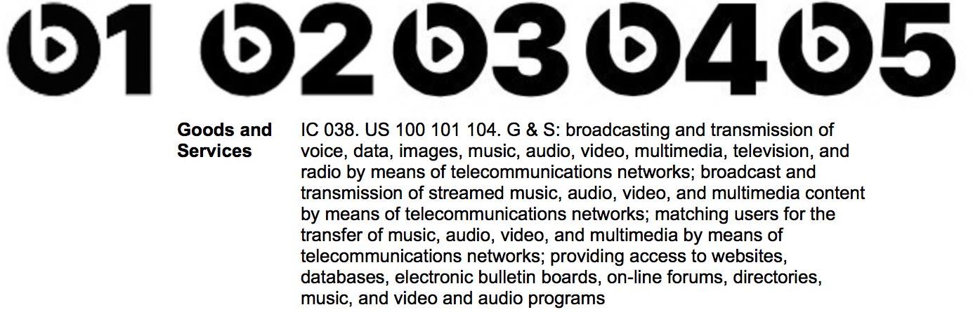 Beats radios