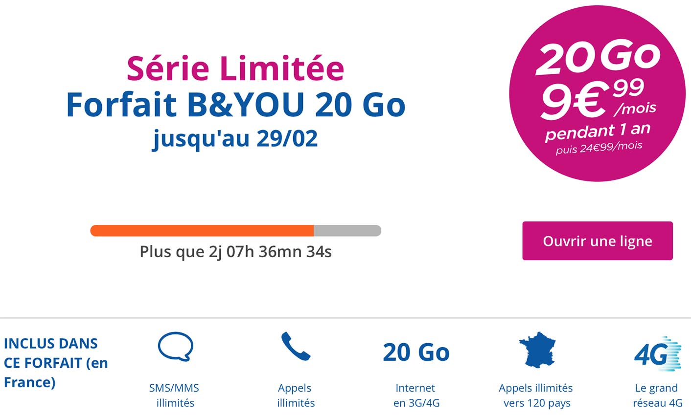 Promo Bouygues B&You