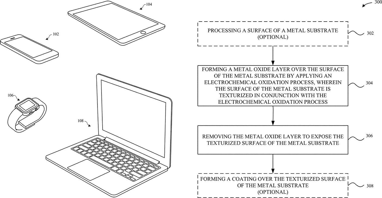 Brevet Apple MacBook Titane