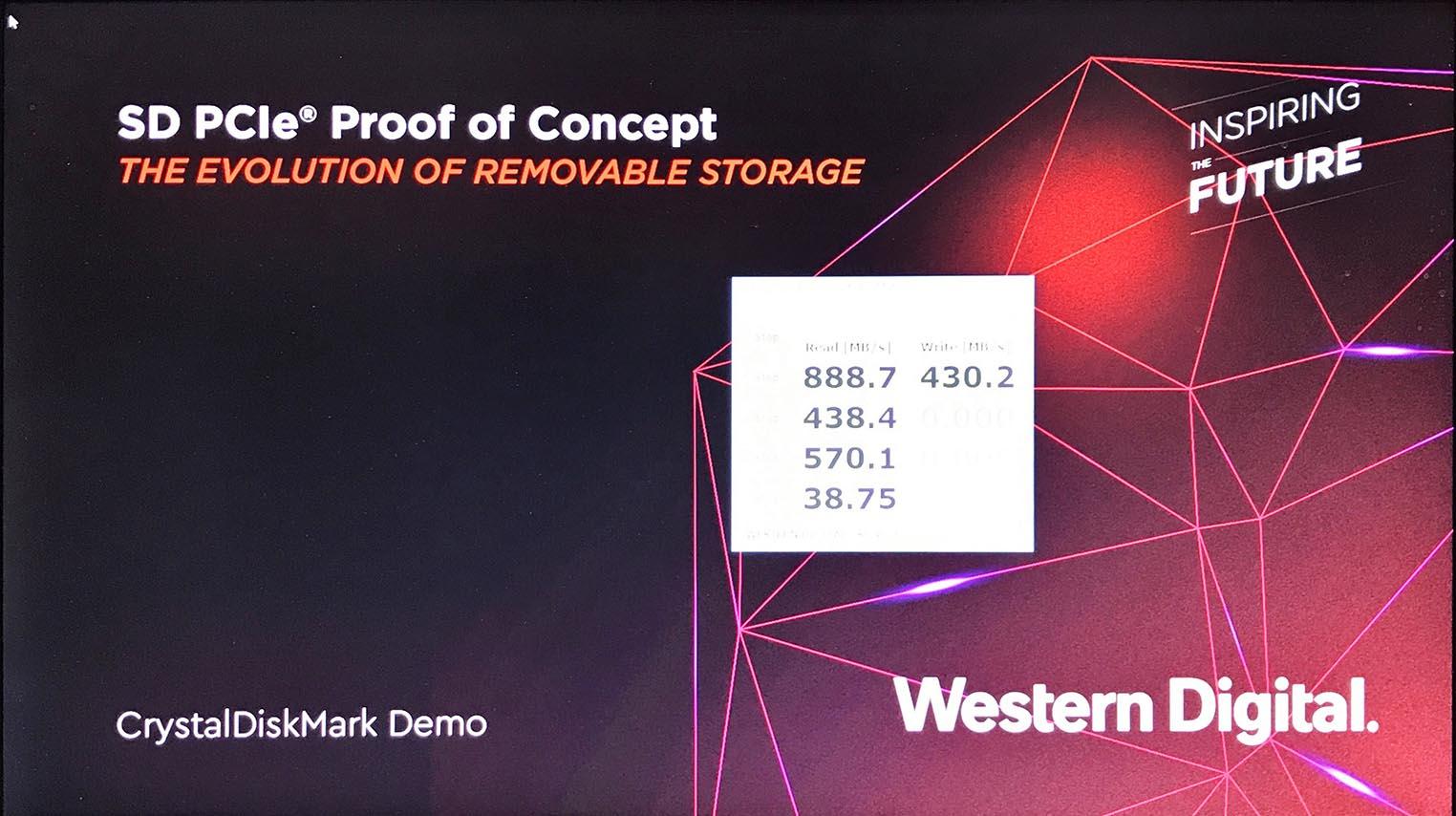 Débits carte SD PCIe SanDisk