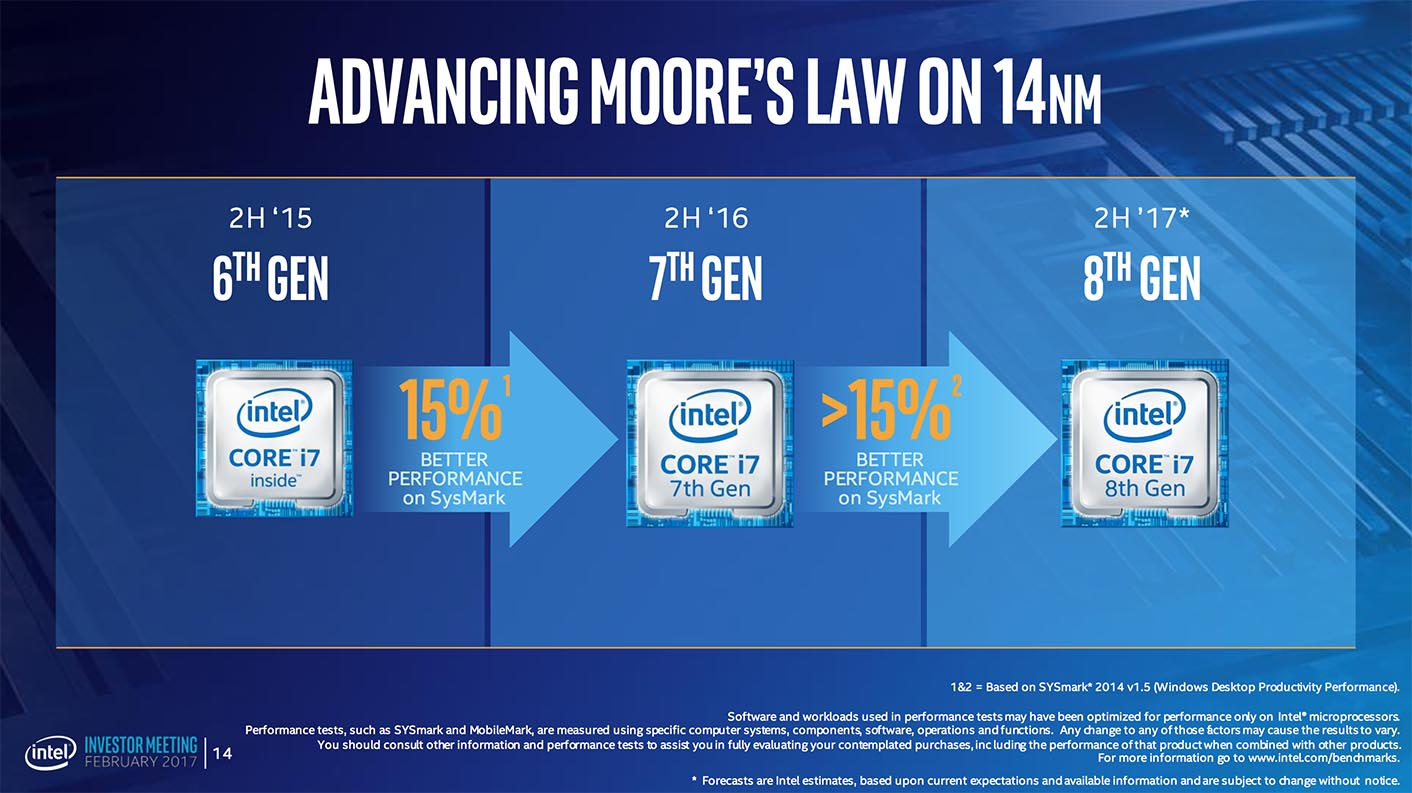 Intel Coffee Lake 2017