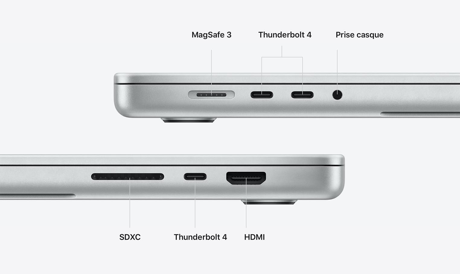 Détails sur la connectique du MacBook Pro 2021