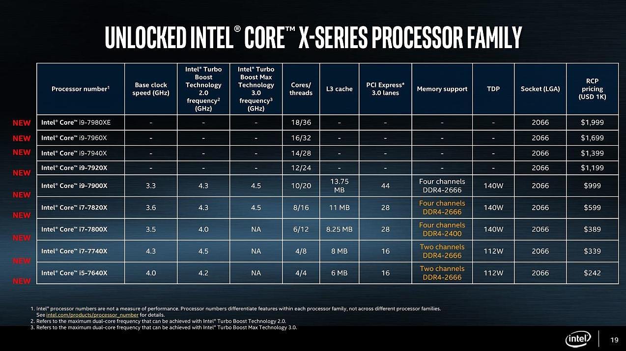 Intel Core i9 liste