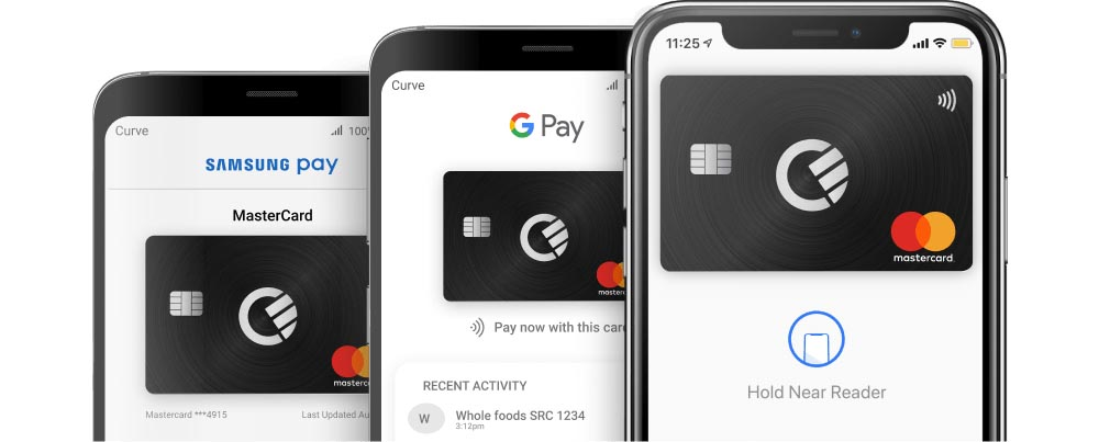Apple Pay Curve