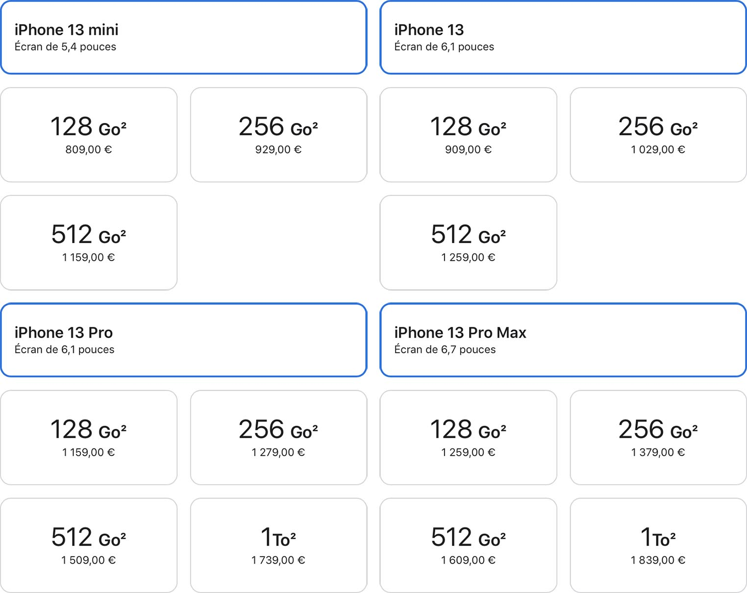 Capacités tarifs iPhone 13