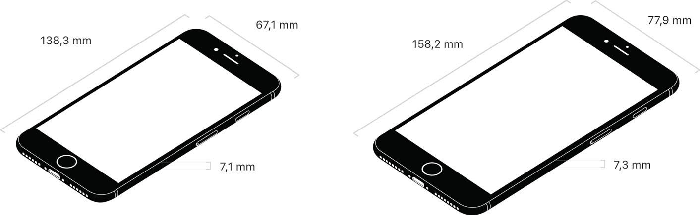 Dimensions iPhone 7