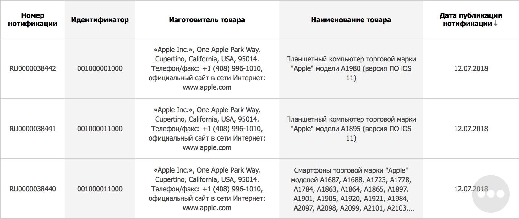 EEC Apple iPhone iPad