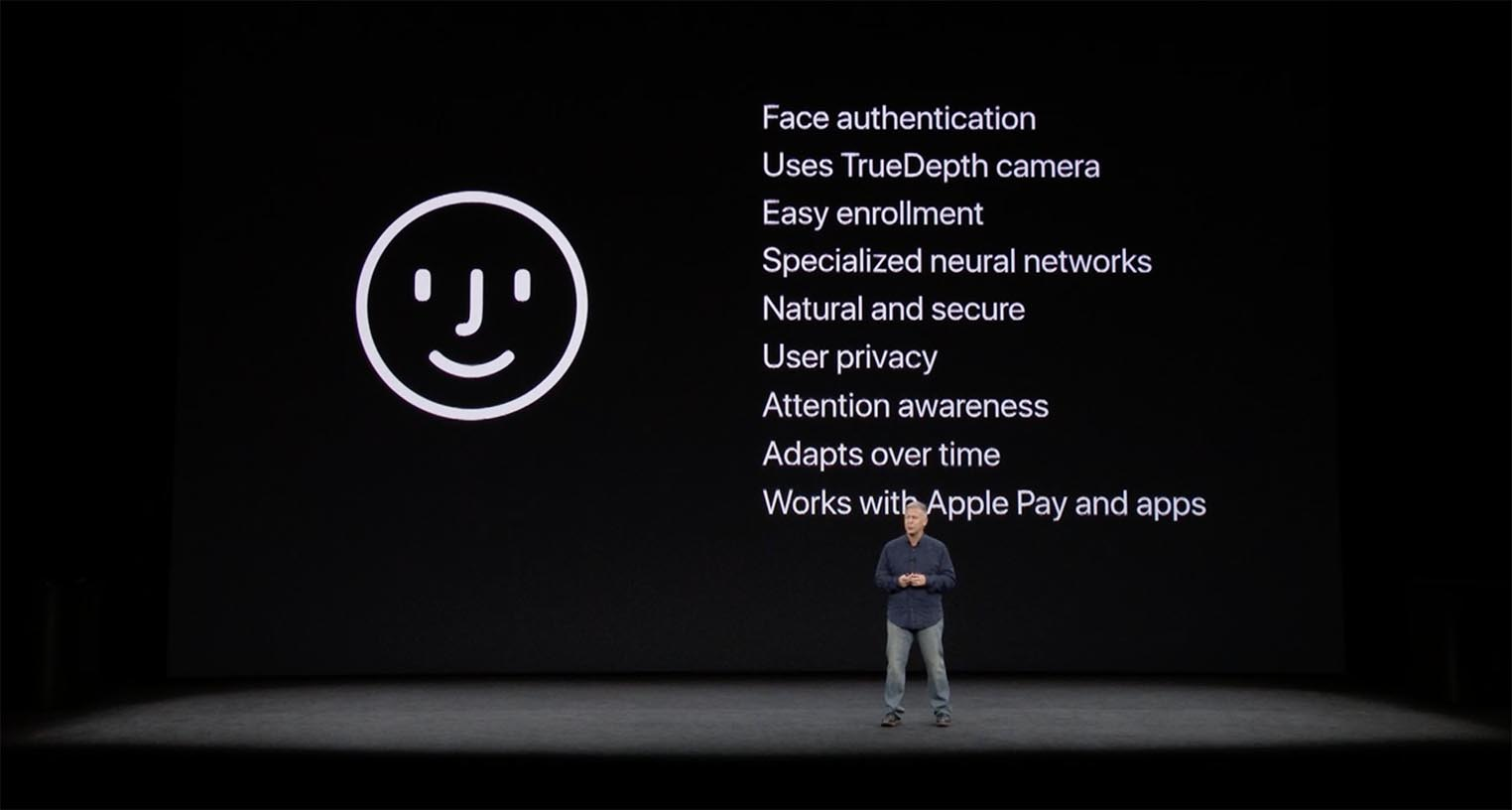 Face ID specs