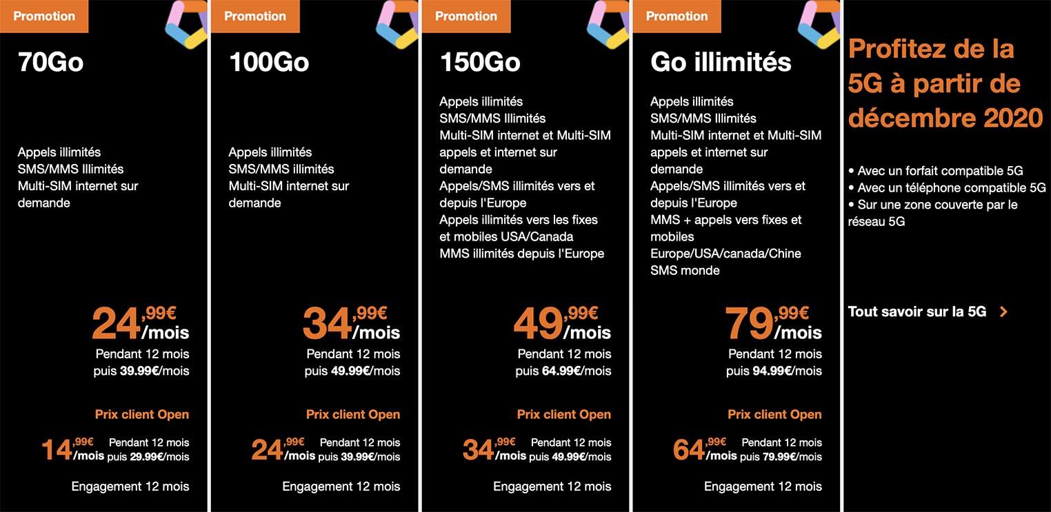 Forfaits 5G Orange 2020