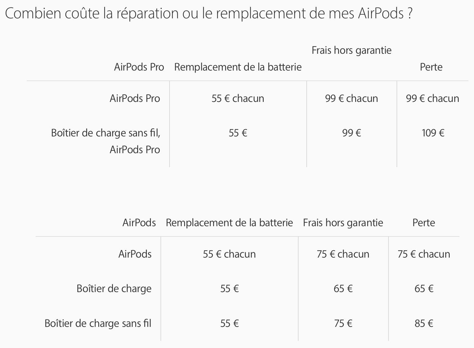 Frais réparation AirPods Pro