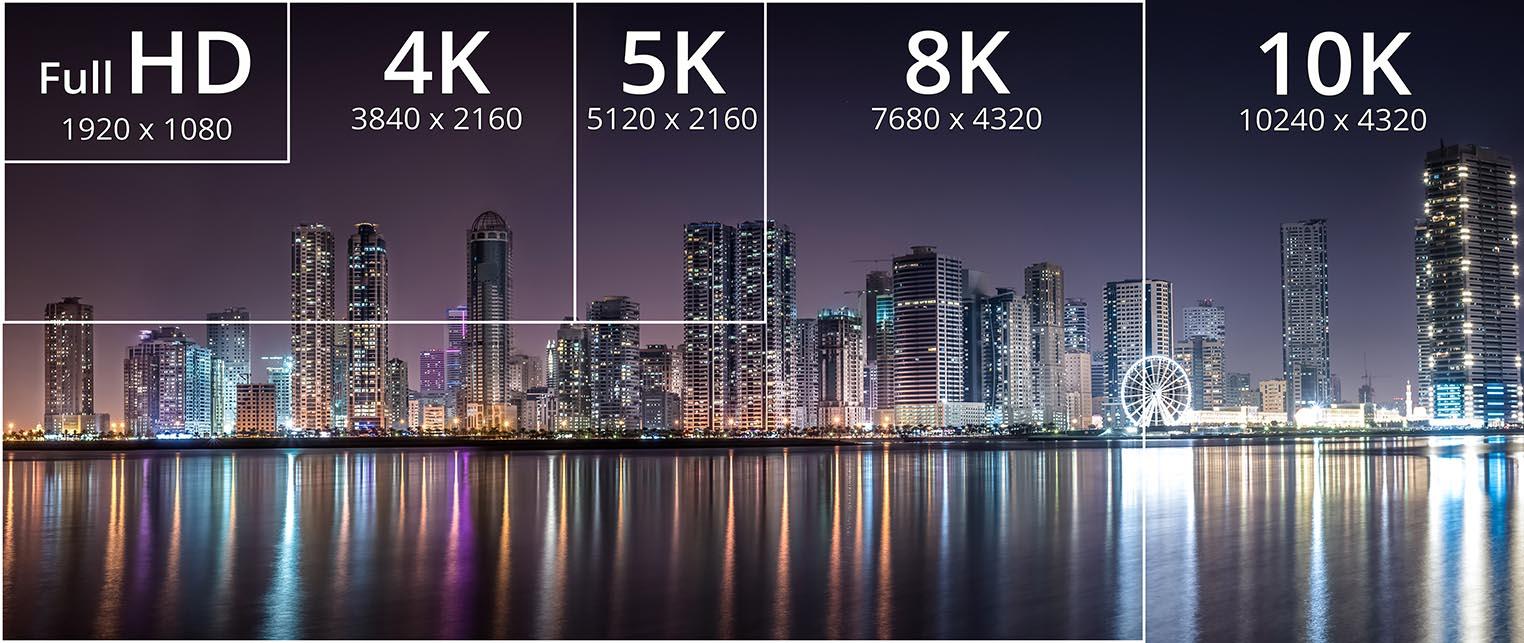 Consomac : 8K Et 10K : Le HDMI 2.1 Est Finalisé