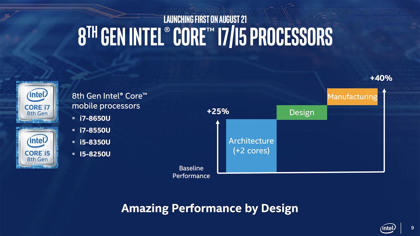 Intel Coffee Lake presentation
