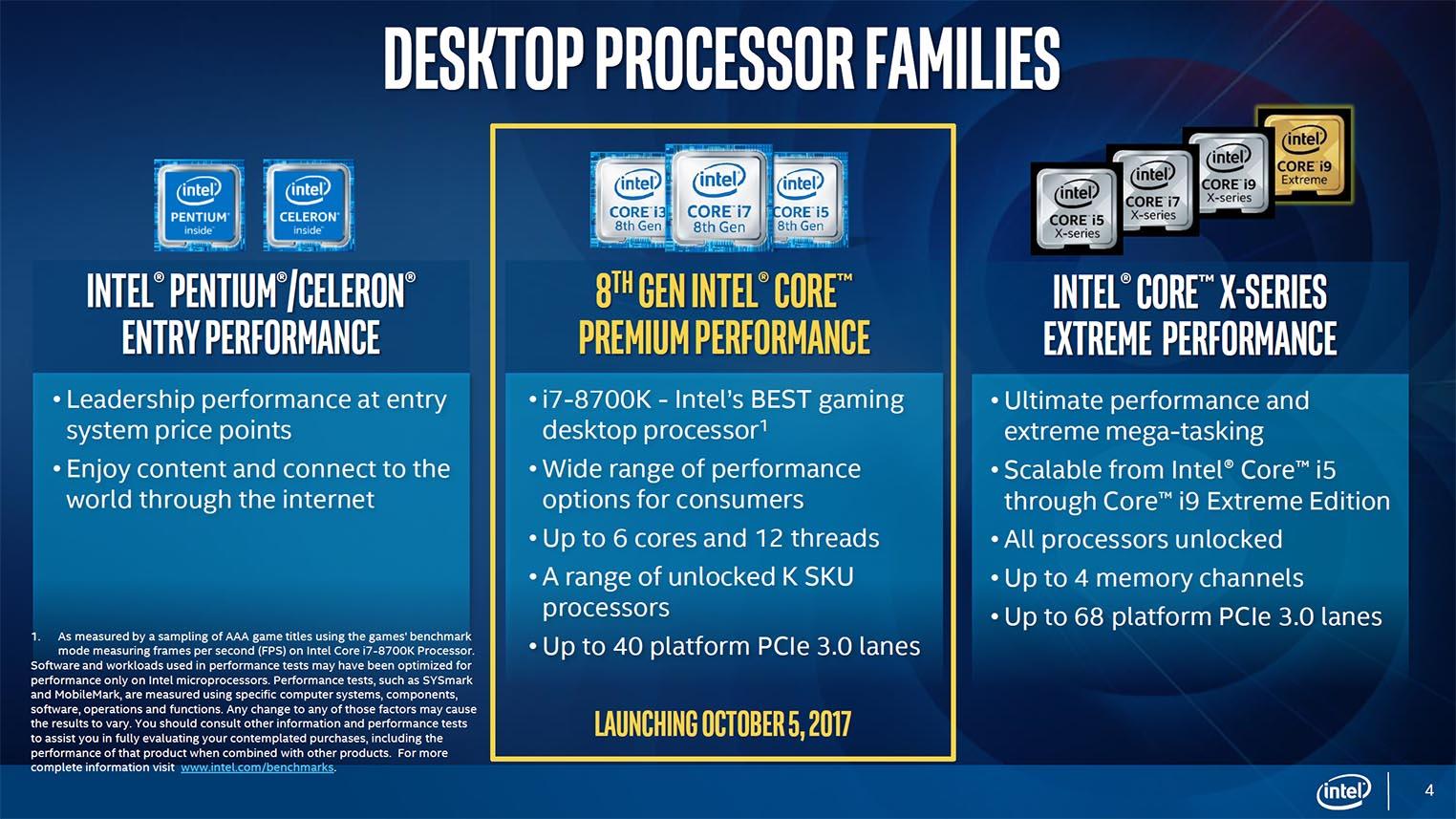 Intel Coffee Lake Desktop
