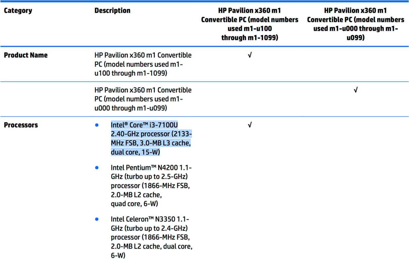 Intel Kaby Lake Core i3 7100U