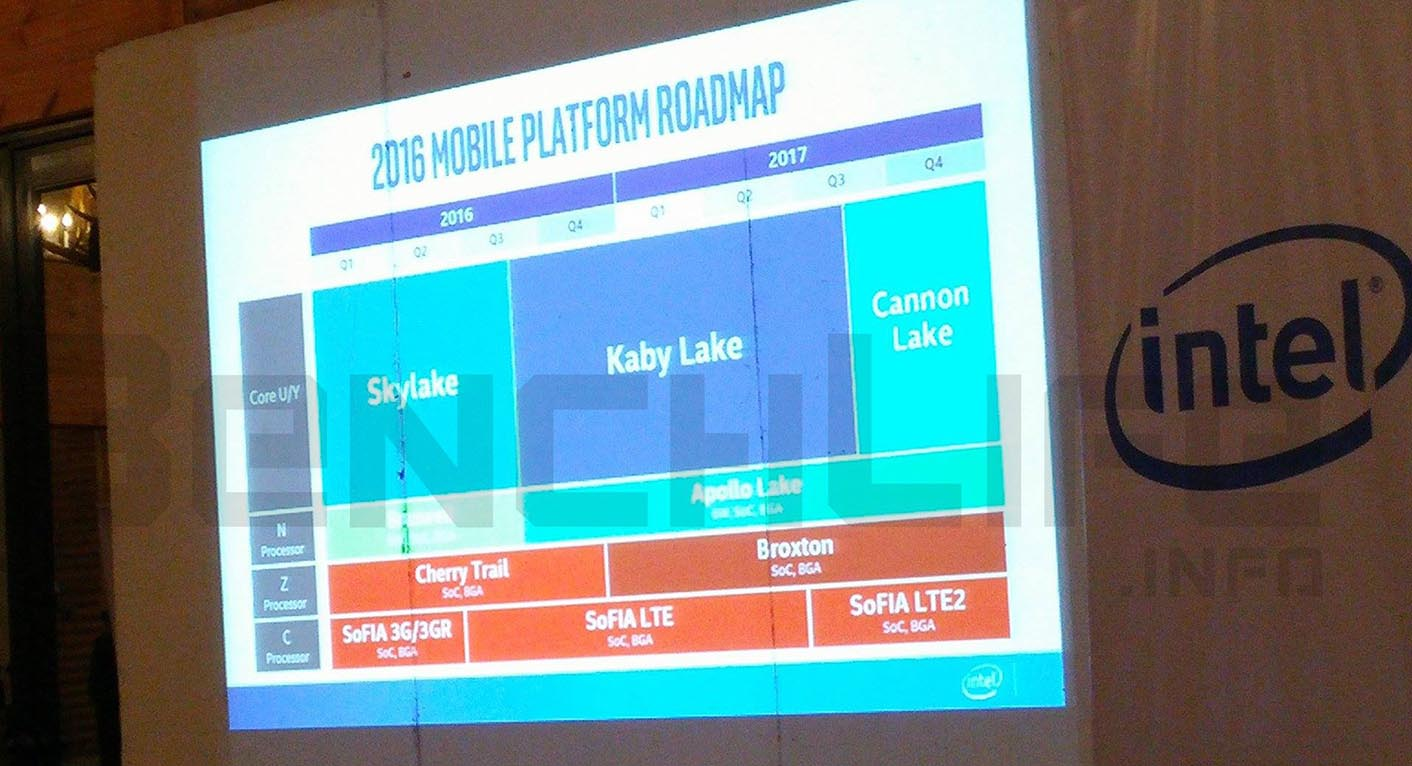 Intel Kaby Lake Cannonlake roadmap