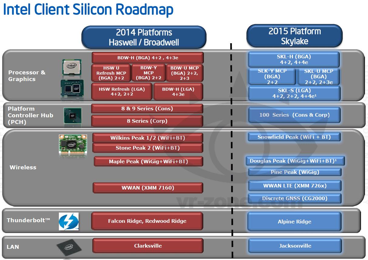 Amd vs intel laptop processors comparison chart