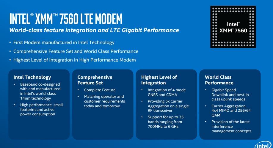 Intel XMM 7560