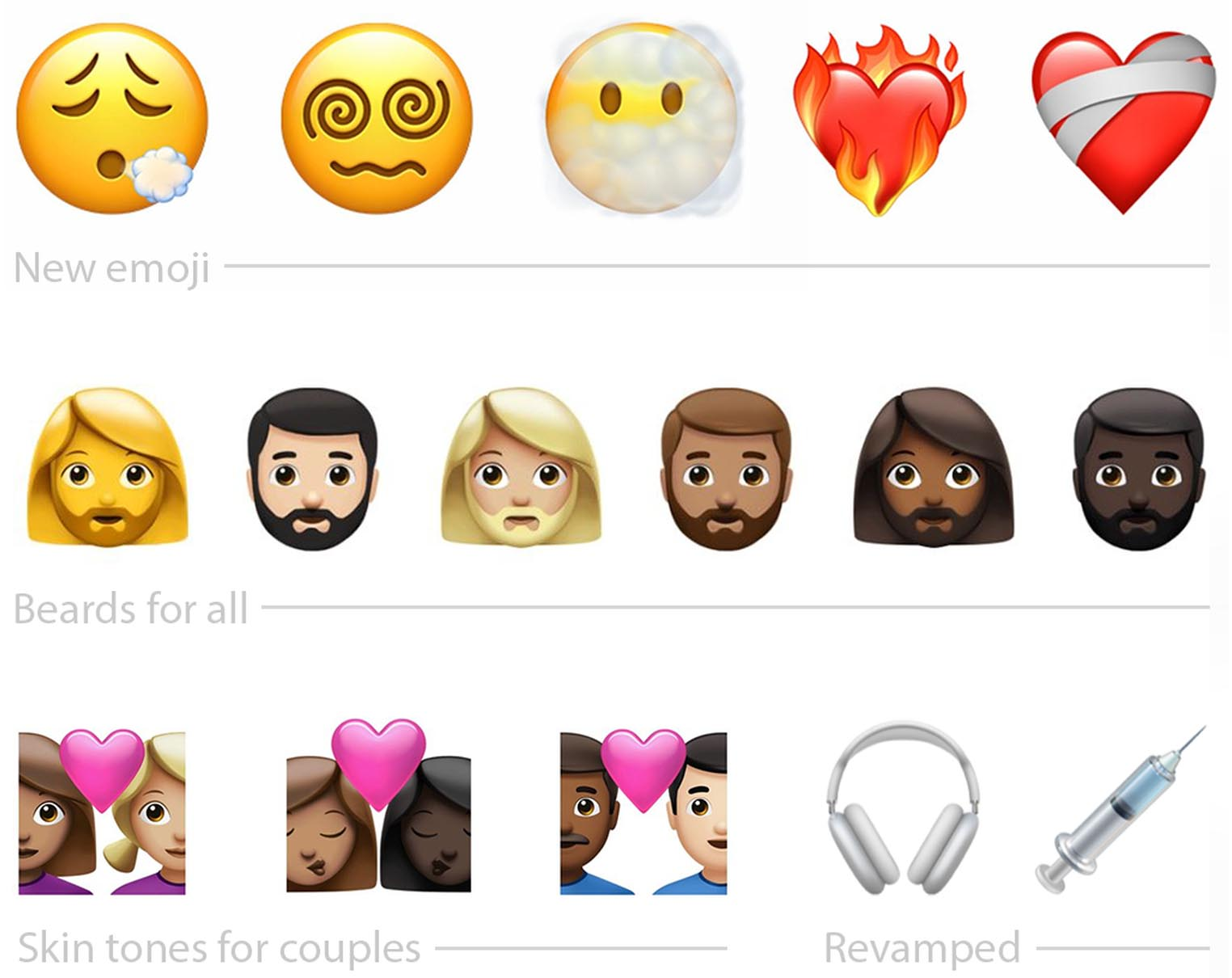 Emojis 2021 iOS 14.5