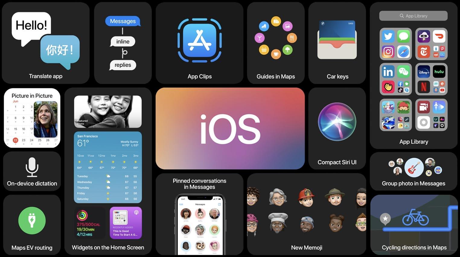 iOS 14 nouveautés