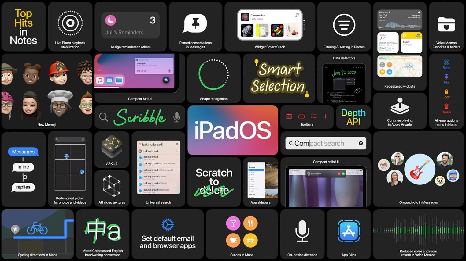 iPadOS 14 nouveautés