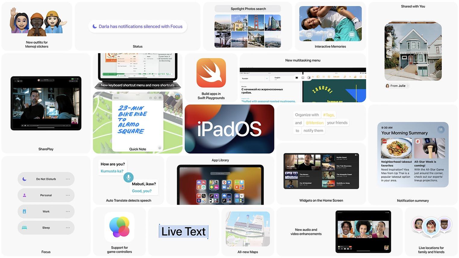 Nouveautés iOS 15